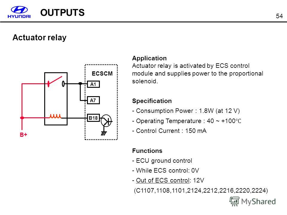 54 Actuator relay Application Actuator relay is activated by ECS control module and supplies power to the proportional solenoid. Specification - Consumption Power : 1.8W (at 12 V) - Operating Temperature : ­40 ~ +100 - Control Current : 150 mA Functi
