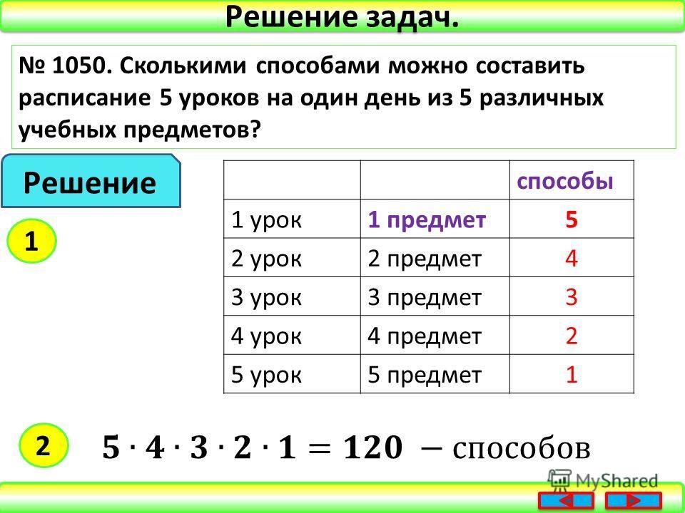 Решение задач. 1050. Сколькими способами можно составить расписание 5 уроков на один день из 5 различных учебных предметов? Решение 1 способы 1 урок 1 предмет 5 2 урок 2 предмет 4 3 урок 3 предмет 3 4 урок 4 предмет 2 5 урок 5 предмет 1 2