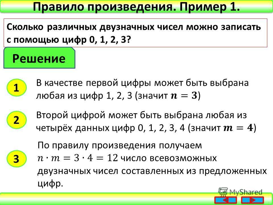 Правило произведения. Пример 1. Сколько различных двузначных чисел можно записать с помощью цифр 0, 1, 2, 3? Решение 1 2 3