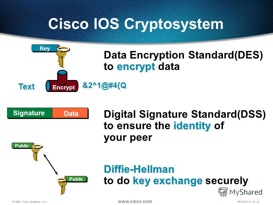 © 1999, Cisco Systems, Inc. www.cisco.com MCNS 2.011-11 © 1999, Cisco Systems, Inc. www.cisco.com 11-11 Cisco IOS Cryptosystem Overview