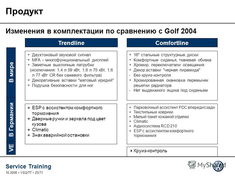 Service Training 10.2008 VSQ/TT 25/71 Продукт Изменения в комплектации по сравнению с Golf 2004 +Двухтоновый звуковой сигнал +MFA – многофункциональный дисплей +Заметные выхлопные патрубки (исключения: 1,4 л 59 к Вт, 1,6 л 75 к Вт, 1,6 л 77 к Вт CR б
