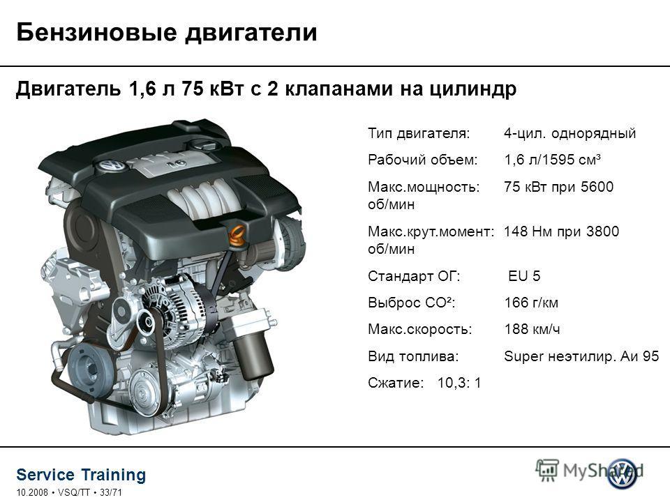 Service Training 10.2008 VSQ/TT 33/71 Бензиновые двигатели Двигатель 1,6 л 75 к Вт с 2 клапанами на цилиндр Тип двигателя: 4-цил. однорядный Рабочий объем: 1,6 л/1595 см³ Макс.мощность: 75 к Вт при 5600 об/мин Макс.крут.момент: 148 Нм при 3800 об/мин