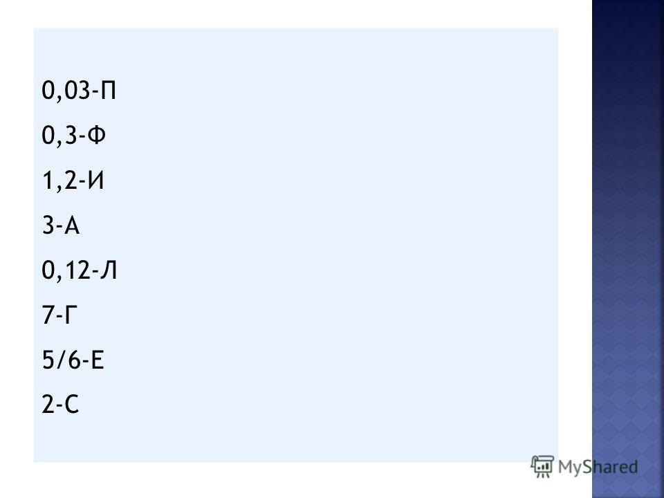 0,03-П 0,3-Ф 1,2-И 3-А 0,12-Л 7-Г 5/6-Е 2-С
