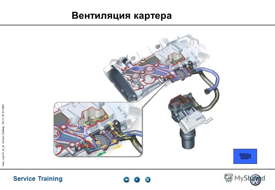 Service Training mue, ssp337_fo_d/ Service Training, VK-21, 01.03.2005 Вентиляция картера