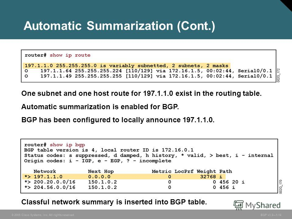 © 2005 Cisco Systems, Inc. All rights reserved. BGP v3.21-14 Automatic Summarization (Cont.) Classful network summary is inserted into BGP table. One subnet and one host route for 197.1.1.0 exist in the routing table. Automatic summarization is enabl
