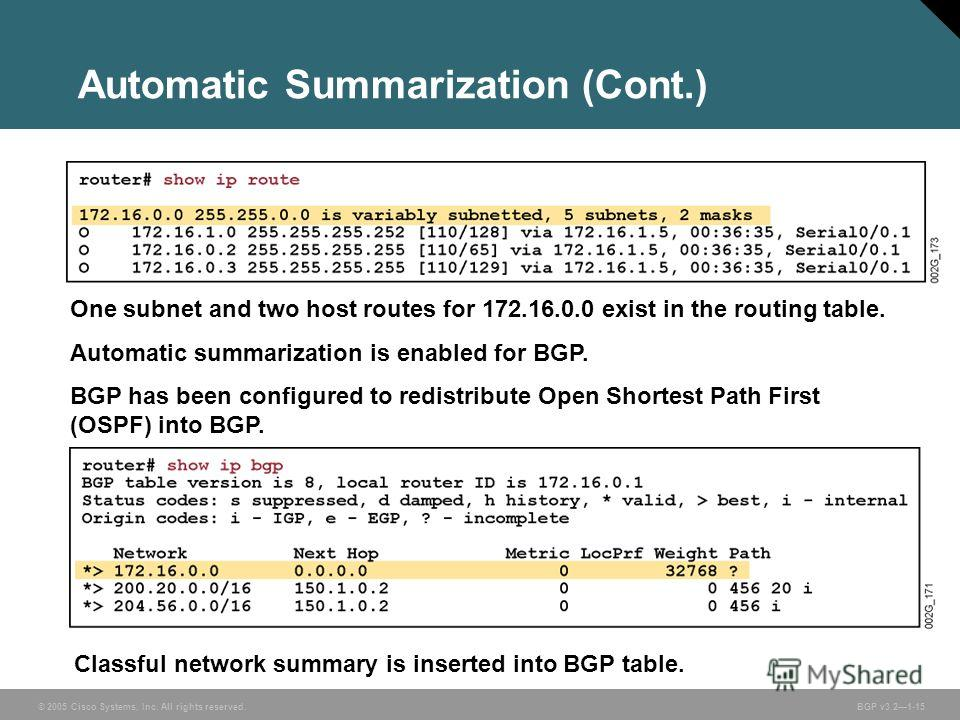 © 2005 Cisco Systems, Inc. All rights reserved. BGP v3.21-15 Automatic Summarization (Cont.) Classful network summary is inserted into BGP table. One subnet and two host routes for 172.16.0.0 exist in the routing table. Automatic summarization is ena