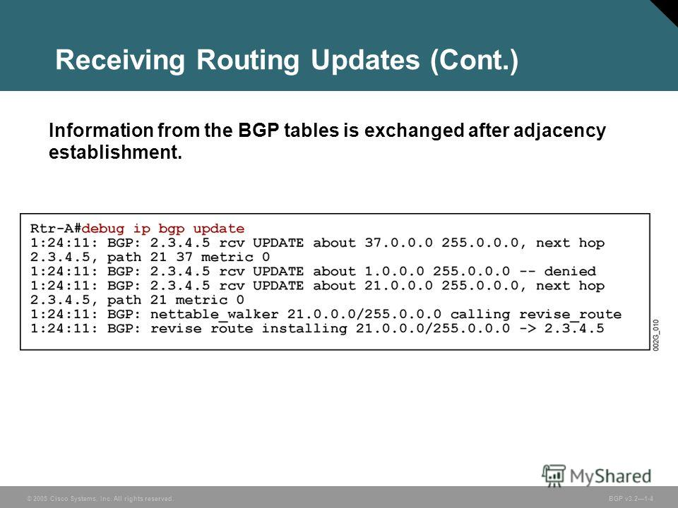 © 2005 Cisco Systems, Inc. All rights reserved. BGP v3.21-4 Receiving Routing Updates (Cont.) Information from the BGP tables is exchanged after adjacency establishment.