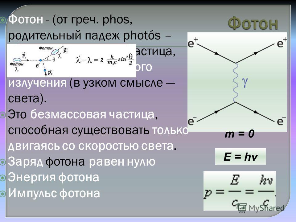 Фотон - (от греч. phos, родительный падеж photós – свет), элементарная частица, квант электромагнитного излучения (в узком смысле света). Это без массовая частица, способная существовать только двигаясь со скоростью света. Заряд фотона равен нулю Эне