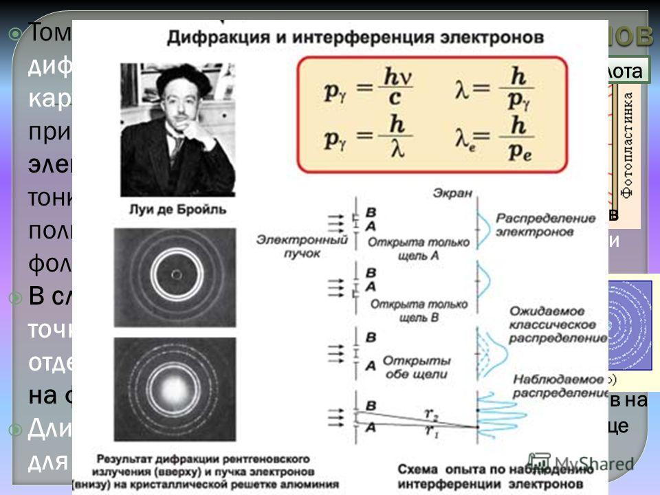 Томсон наблюдал дифракционную картину, возникающую при прохождении пучка электронов через тонкую поликристаллическую фольгу из золота В случае (b) видны точки попадания отдельных электронов на фотопластинку Длина волны де Бройля для электрона Упрощен