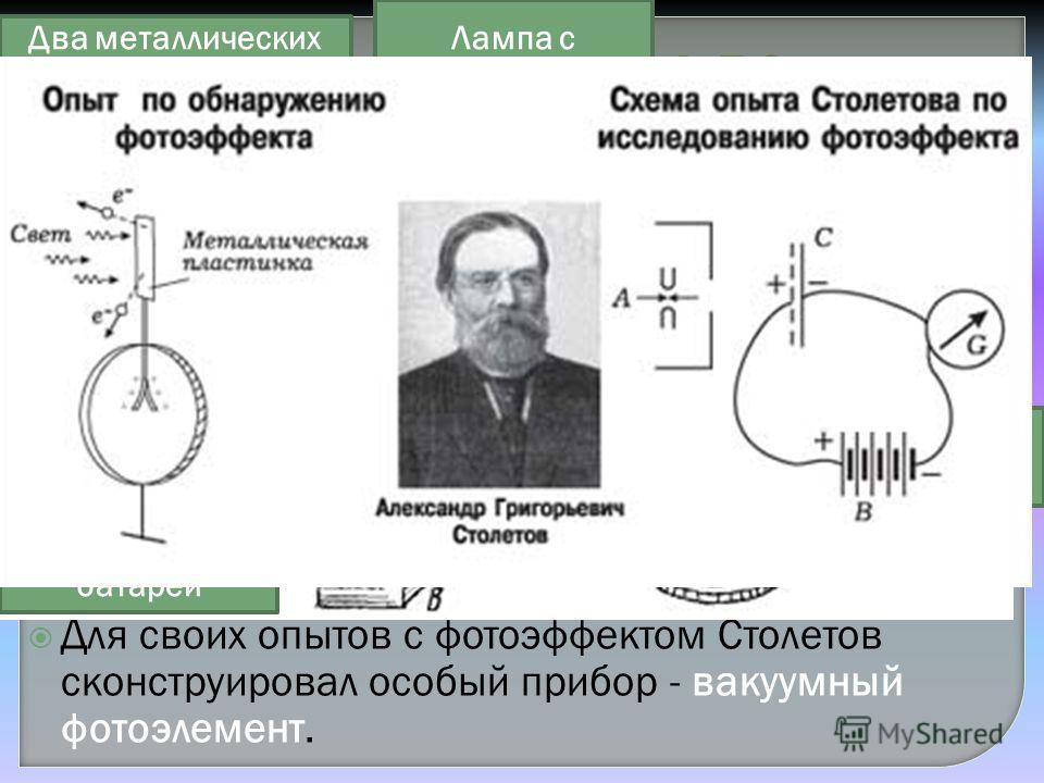 В 1888 г. русский физик А.Г.Столетов переоткрыл и подробно изучил явление внешнего фотоэффекта. Для своих опытов с фотоэффектом Столетов сконструировал особый прибор - вакуумный фотоэлемент. Два металлических диска Электрический фонарь Дюбоска Зеркал