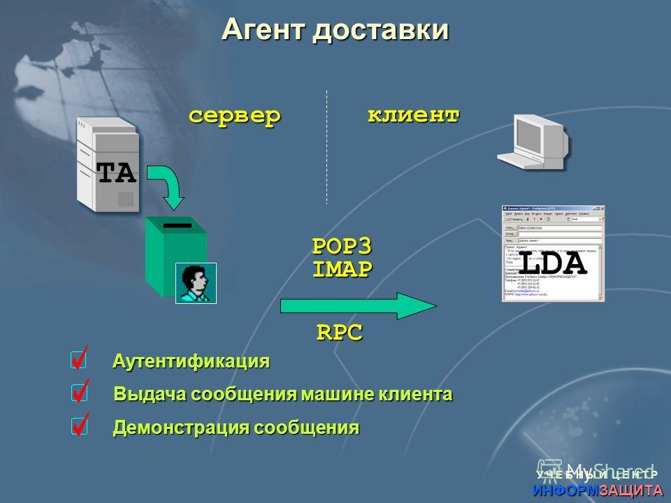 У Ч Е Б Н Ы Й Ц Е Н Т Р ИНФОРМЗАЩИТА Агент доставки Аутентификация Выдача сообщения машине клиента Демонстрация сообщения TA сервер клиент LDA POP3IMAP RPC