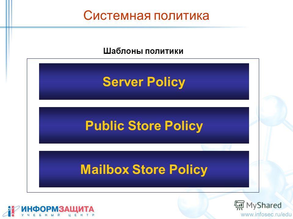 Системная политика Server Policy Public Store Policy Шаблоны политики Mailbox Store Policy