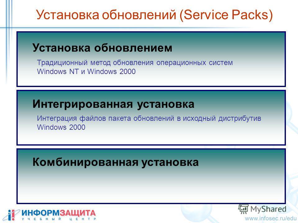 Установка обновлений (Service Packs) Комбинированная установка Установка обновлением Традиционный метод обновления операционных систем Windows NT и Windows 2000 Интегрированная установка Интеграция файлов пакета обновлений в исходный дистрибутив Wind