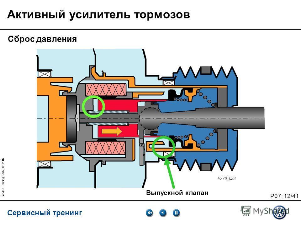 Сервисный тренинг P07; 12/41 Service Training VSQ, 06.2007 Выпускной клапан F276_033 Сброс давления Активный усилитель тормозов