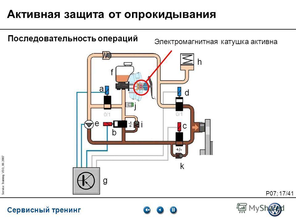 Сервисный тренинг P07; 17/41 Service Training VSQ, 06.2007 a e b d c h k f j g Активная защита от опрокидывания Последовательность операций Электромагнитная катушка активна i