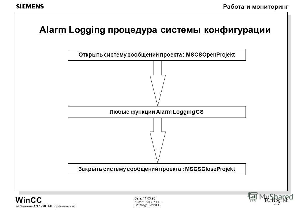 WinCC Работа и мониторинг Siemens AG 1998. All rights reserved.© TC Nbg.-M. - 5 - Date: 11.03.98 File: E07ALGe.PPT Catalog: EWINCC Alarm Logging процедура системы конфигурации Закрыть систему сообщений проекта : MSCSCloseProjekt Любые функции Alarm L