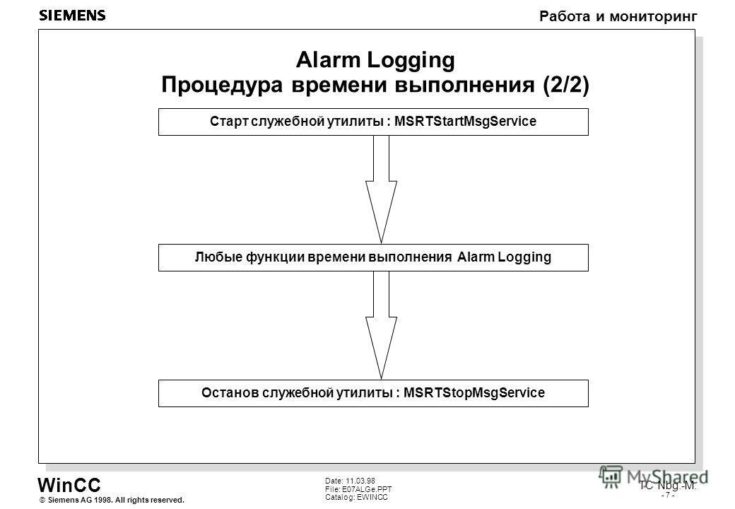 WinCC Работа и мониторинг Siemens AG 1998. All rights reserved.© TC Nbg.-M. - 7 - Date: 11.03.98 File: E07ALGe.PPT Catalog: EWINCC Alarm Logging Процедура времени выполнения (2/2) Останов служебной утилиты : MSRTStopMsgService Любые функции времени в