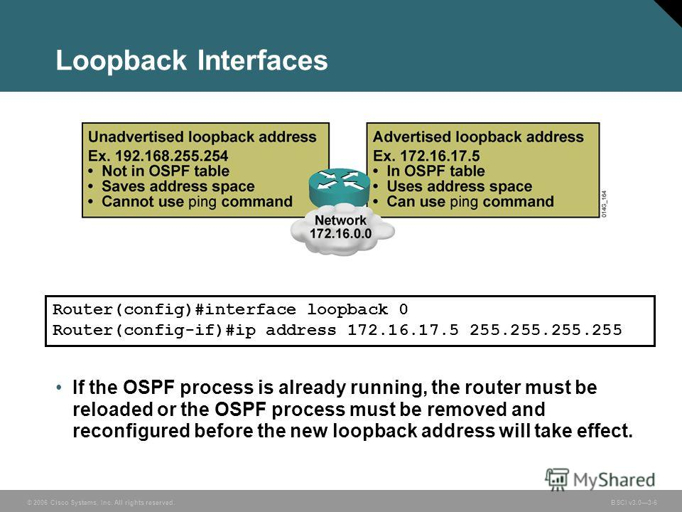 © 2006 Cisco Systems, Inc. All rights reserved. BSCI v3.03-6 Router(config)#interface loopback 0 Router(config-if)#ip address 172.16.17.5 255.255.255.255 If the OSPF process is already running, the router must be reloaded or the OSPF process must be
