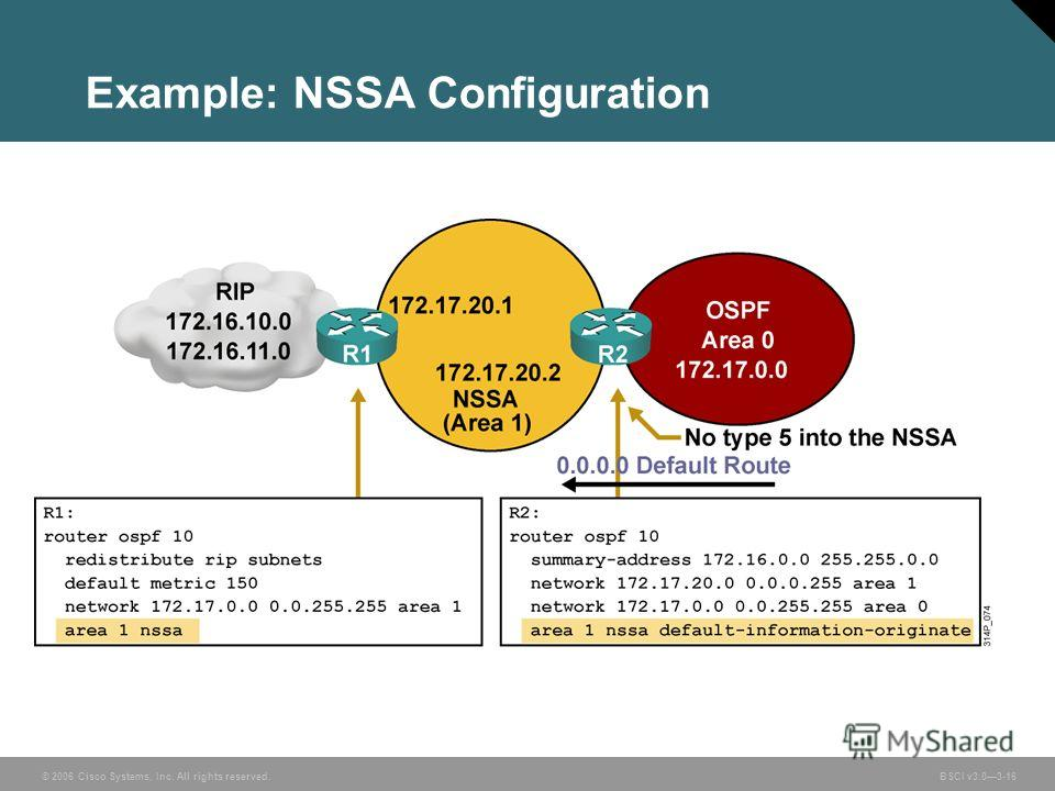 © 2006 Cisco Systems, Inc. All rights reserved. BSCI v3.03-16 Example: NSSA Configuration
