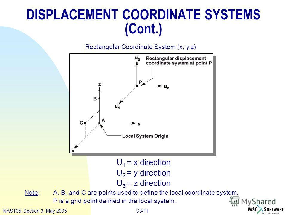 S3-11NAS105, Section 3, May 2005 DISPLACEMENT COORDINATE SYSTEMS (Cont.) U 1 = x direction U 2 = y direction U 3 = z direction Note: A, B, and C are points used to define the local coordinate system. P is a grid point defined in the local system. Rec