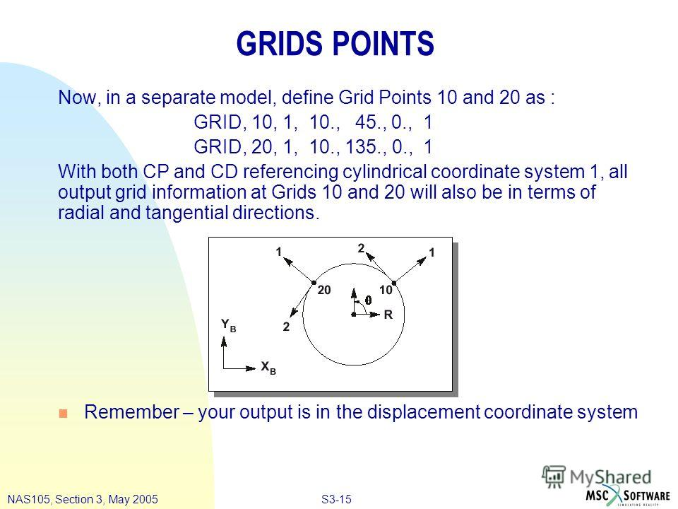 S3-15NAS105, Section 3, May 2005 GRIDS POINTS Now, in a separate model, define Grid Points 10 and 20 as : GRID, 10, 1, 10., 45., 0., 1 GRID, 20, 1, 10., 135., 0., 1 With both CP and CD referencing cylindrical coordinate system 1, all output grid info