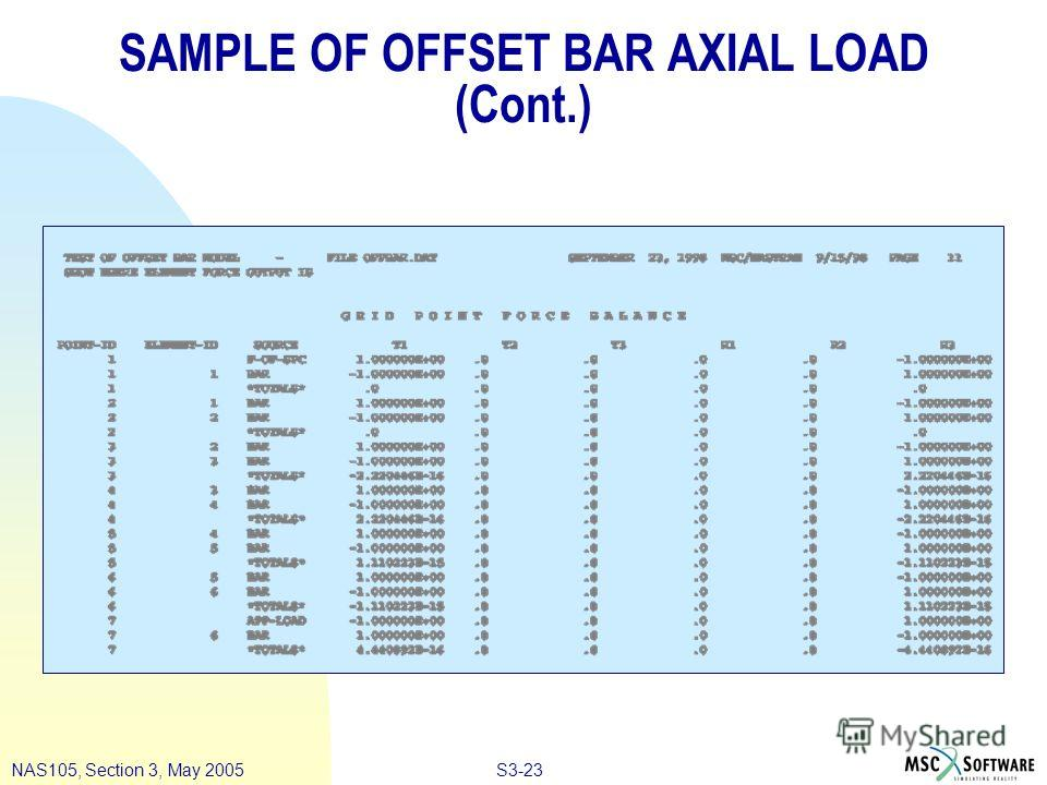 S3-23NAS105, Section 3, May 2005 SAMPLE OF OFFSET BAR AXIAL LOAD (Cont.)