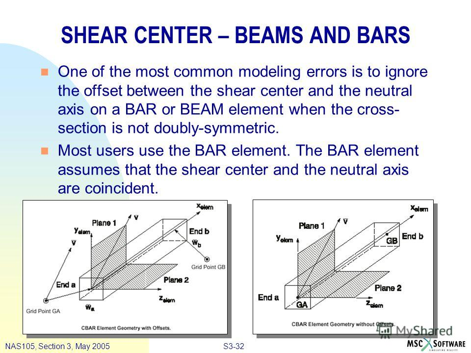 S3-32NAS105, Section 3, May 2005 SHEAR CENTER – BEAMS AND BARS n One of the most common modeling errors is to ignore the offset between the shear center and the neutral axis on a BAR or BEAM element when the cross- section is not doubly-symmetric. n