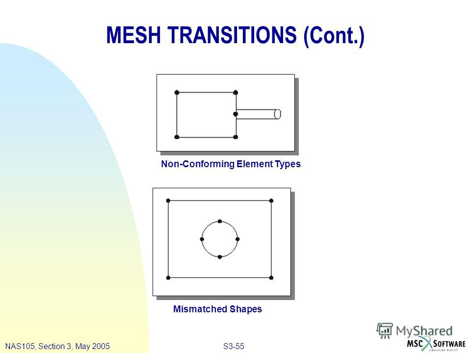 S3-55NAS105, Section 3, May 2005 MESH TRANSITIONS (Cont.) Non-Conforming Element Types Mismatched Shapes