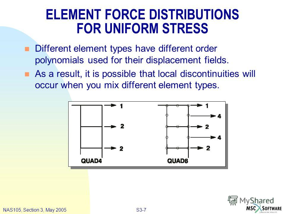 S3-7NAS105, Section 3, May 2005 ELEMENT FORCE DISTRIBUTIONS FOR UNIFORM STRESS n Different element types have different order polynomials used for their displacement fields. n As a result, it is possible that local discontinuities will occur when you
