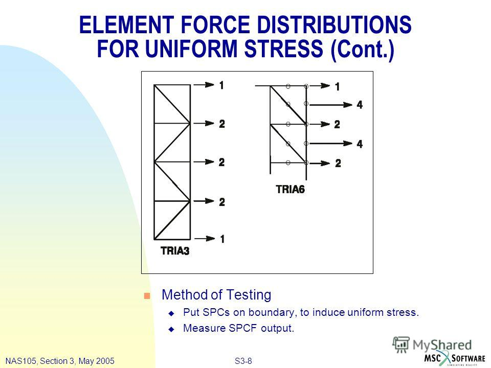 S3-8NAS105, Section 3, May 2005 ELEMENT FORCE DISTRIBUTIONS FOR UNIFORM STRESS (Cont.) n Method of Testing u Put SPCs on boundary, to induce uniform stress. u Measure SPCF output.