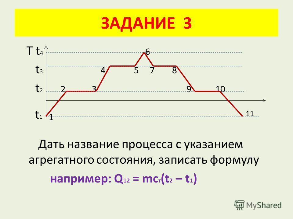 ЗАДАНИЕ 3 Т t 4 6 t 3 4 5 7 8 t 2 2 3 9 10 Дать название процесса с указанием агрегатного состояния, записать формулу например: Q 12 = mc т (t 2 – t 1 ) t1t1 1 11