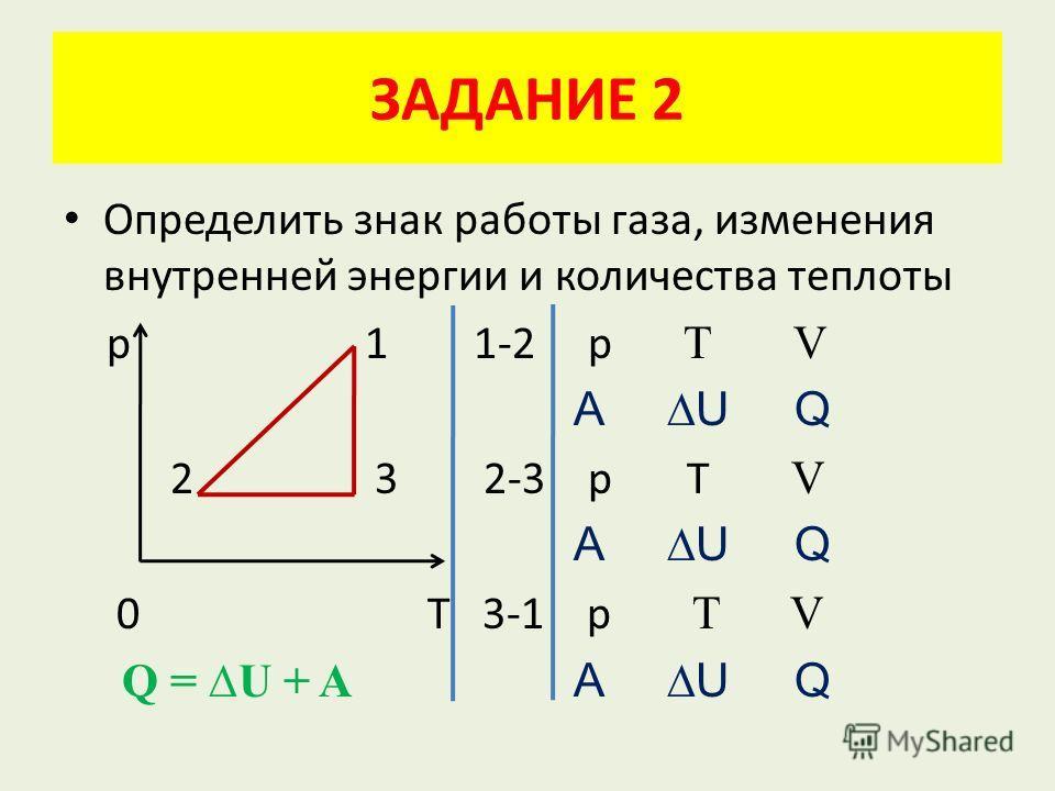 ЗАДАНИЕ 2 Определить знак работы газа, изменения внутренней энергии и количества теплоты р 1 1-2 р Т V A U Q 2 3 2-3 p T V A U Q 0 Т 3-1 p T V Q = U + A A U Q