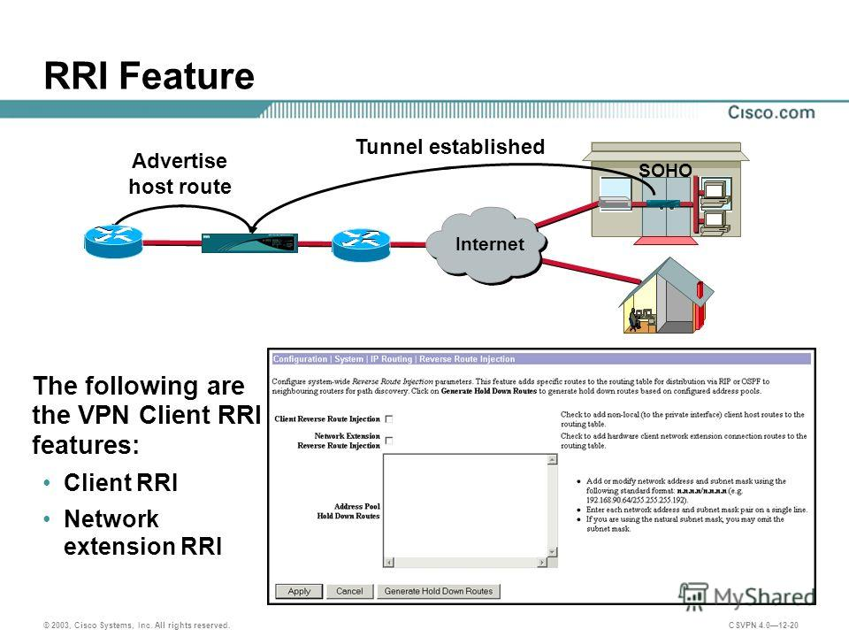 © 2003, Cisco Systems, Inc. All rights reserved. CSVPN 4.012-20 RRI Feature The following are the VPN Client RRI features: Client RRI Network extension RRI Advertise host route Tunnel established SOHO Internet