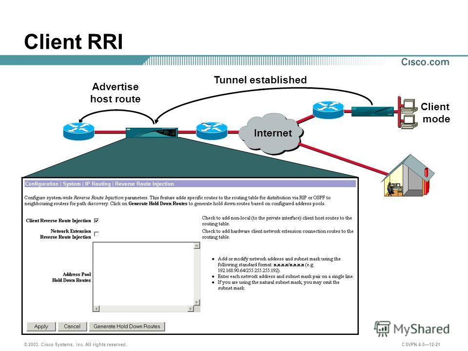 © 2003, Cisco Systems, Inc. All rights reserved. CSVPN 4.012-21 Client RRI Client mode Advertise host route Tunnel established Internet