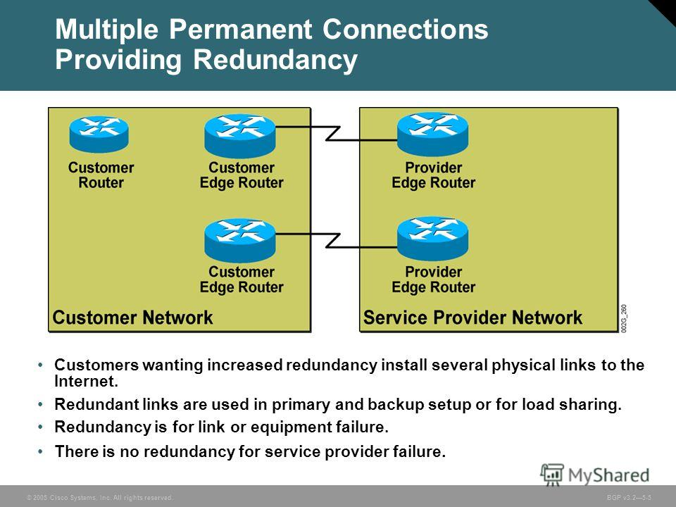 © 2005 Cisco Systems, Inc. All rights reserved. BGP v3.25-5 Multiple Permanent Connections Providing Redundancy Customers wanting increased redundancy install several physical links to the Internet. Redundant links are used in primary and backup setu