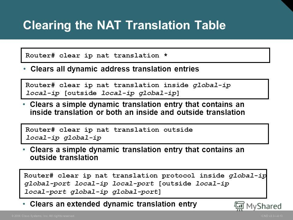 © 2006 Cisco Systems, Inc. All rights reserved. ICND v2.34-13 Clearing the NAT Translation Table Clears a simple dynamic translation entry that contains an inside translation or both an inside and outside translation Router# clear ip nat translation