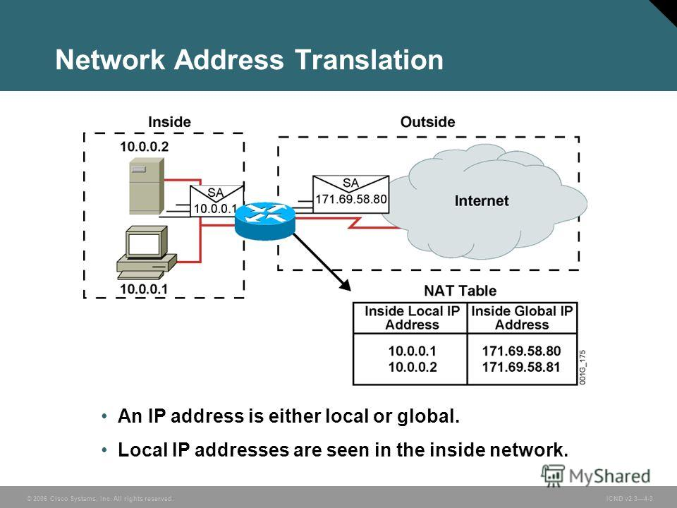 © 2006 Cisco Systems, Inc. All rights reserved. ICND v2.34-3 Network Address Translation An IP address is either local or global. Local IP addresses are seen in the inside network.