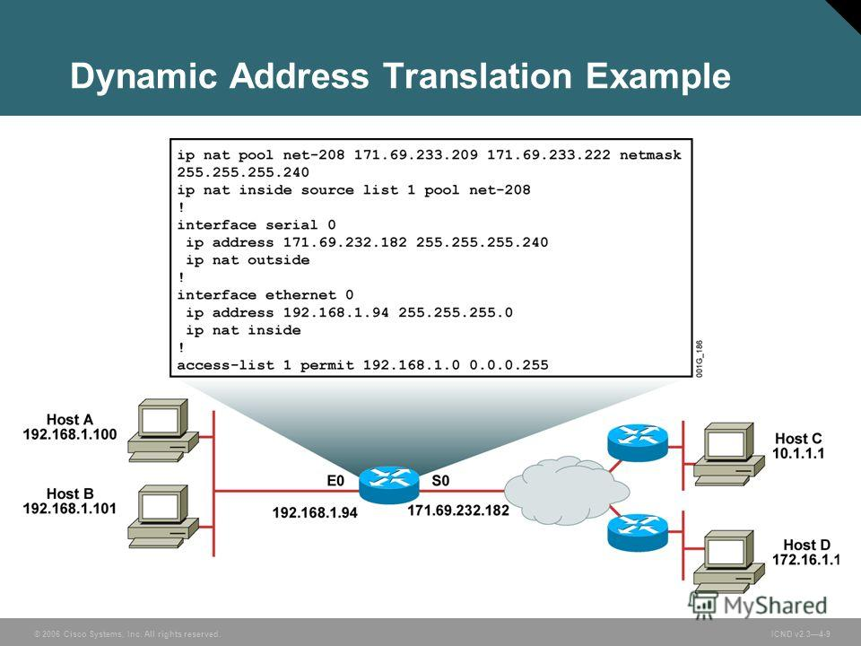 © 2006 Cisco Systems, Inc. All rights reserved. ICND v2.34-9 Dynamic Address Translation Example