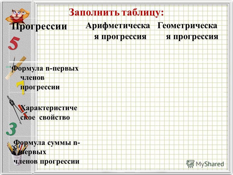 Заполнить таблицу: Прогрессии Арифметическа я прогрессия Геометрическа я прогрессия Формула n-первых членов прогрессии Характеристиче ское свойство Формула суммы n- первых членов прогрессии