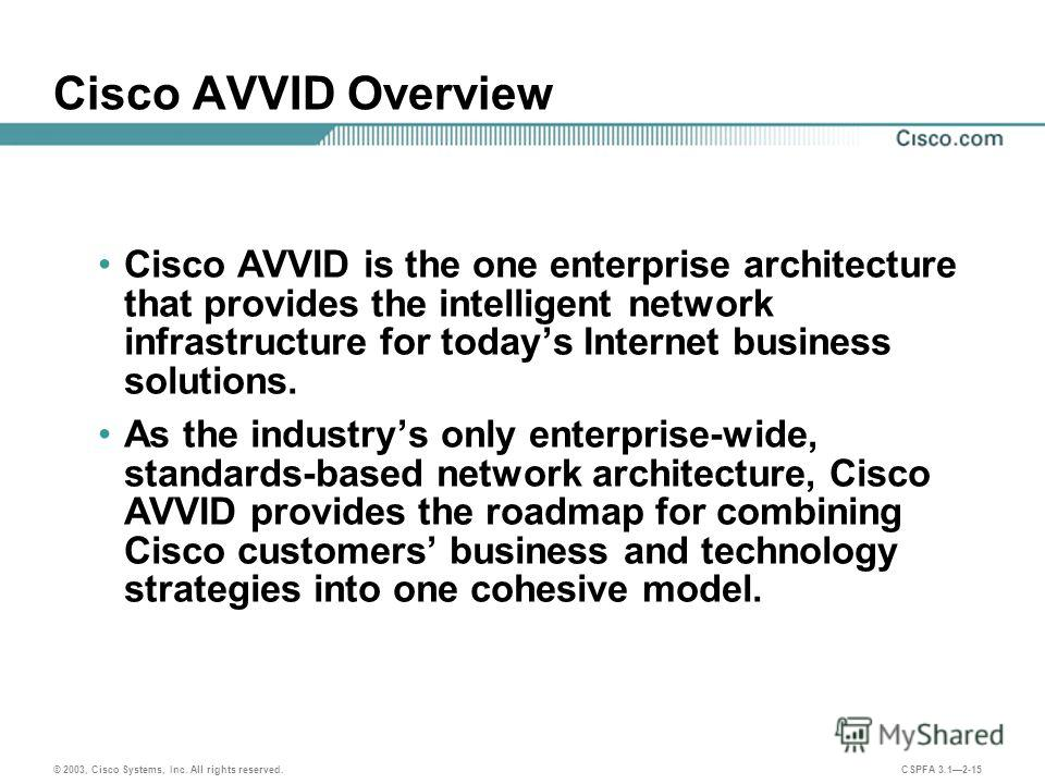 © 2003, Cisco Systems, Inc. All rights reserved. CSPFA 3.12-15 Cisco AVVID Overview Cisco AVVID is the one enterprise architecture that provides the intelligent network infrastructure for todays Internet business solutions. As the industrys only ente