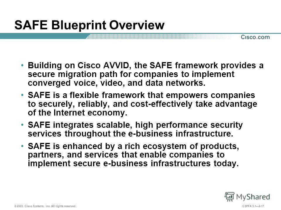 © 2003, Cisco Systems, Inc. All rights reserved. CSPFA 3.12-17 SAFE Blueprint Overview Building on Cisco AVVID, the SAFE framework provides a secure migration path for companies to implement converged voice, video, and data networks. SAFE is a flexib