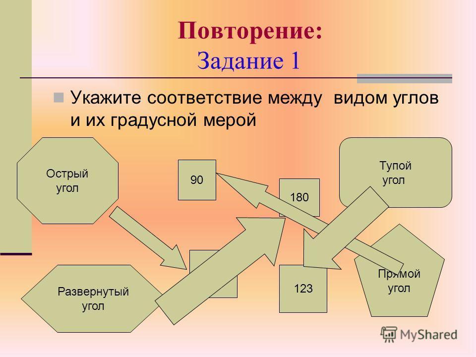 Повторение: Задание 1 Укажите соответствие между видом углов и их градусной мерой Острый угол Тупой угол Развернутый угол Прямой угол 90 180 56 123
