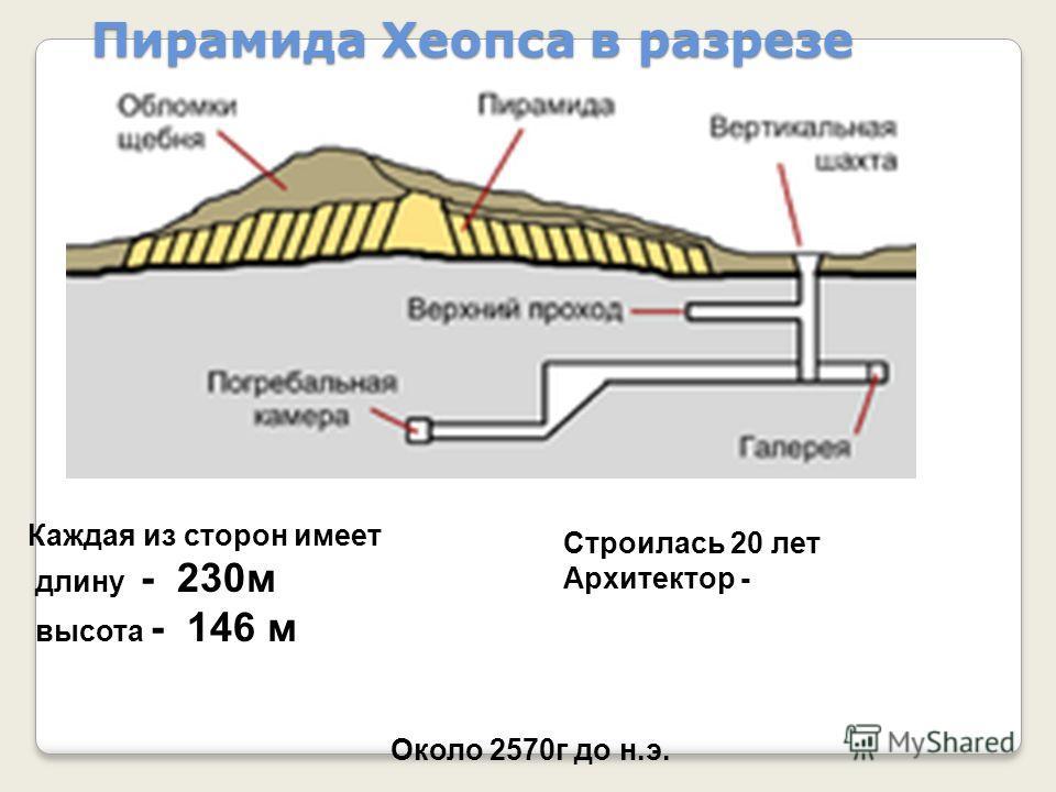Пирамида Хеопса в разрезе Пирамида Хеопса в разрезе Каждая из сторон имеет длину - 230 м высота - 146 м Около 2570 г до н.э. Строилась 20 лет Архитектор - Имхотеп