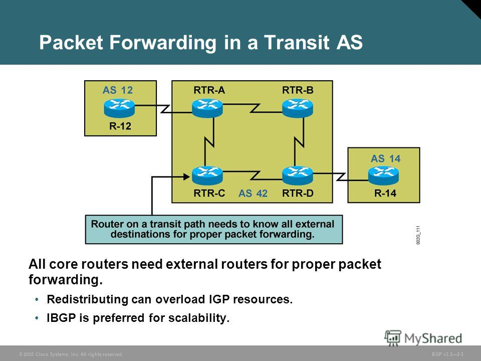 © 2005 Cisco Systems, Inc. All rights reserved. BGP v3.22-3 All core routers need external routers for proper packet forwarding. Redistributing can overload IGP resources. IBGP is preferred for scalability. Packet Forwarding in a Transit AS