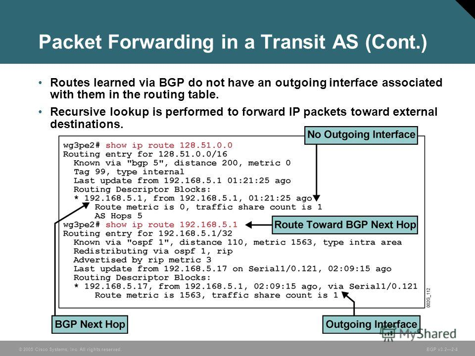 © 2005 Cisco Systems, Inc. All rights reserved. BGP v3.22-4 Routes learned via BGP do not have an outgoing interface associated with them in the routing table. Recursive lookup is performed to forward IP packets toward external destinations. Packet F