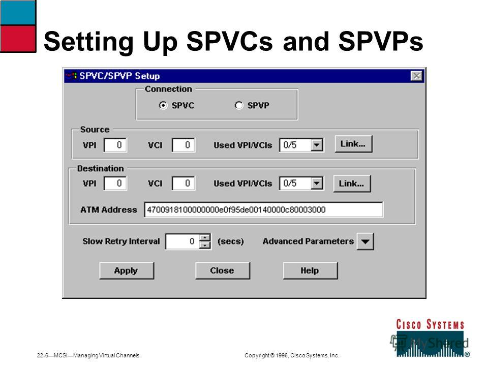 22-6MCSIManaging Virtual Channels Copyright © 1998, Cisco Systems, Inc. Setting Up SPVCs and SPVPs