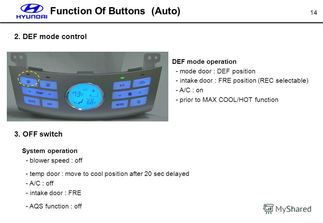 14 DEF mode operation - mode door : DEF position - intake door : FRE position (REC selectable) - A/C : on - prior to MAX COOL/HOT function 2. DEF mode control Function Of Buttons (Auto) 3. OFF switch System operation - blower speed : off - temp door