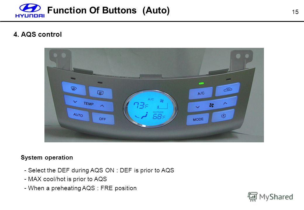 15 4. AQS control Function Of Buttons (Auto) System operation - Select the DEF during AQS ON : DEF is prior to AQS - MAX cool/hot is prior to AQS - When a preheating AQS : FRE position