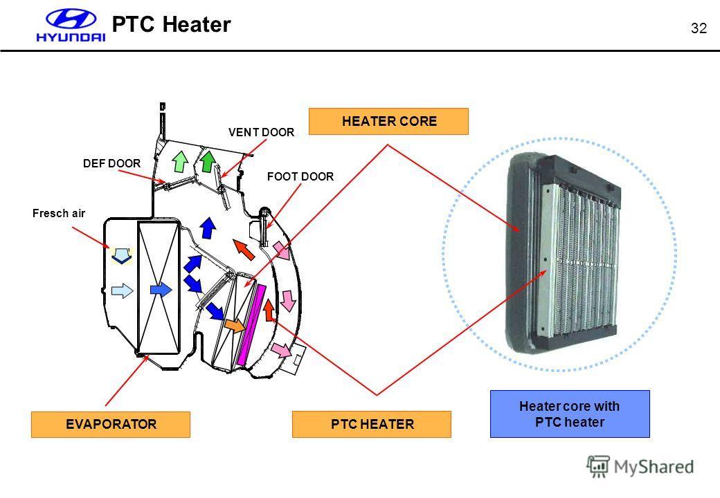 32 Fresch air DEF DOOR VENT DOOR FOOT DOOR PTC Heater EVAPORATOR PTC HEATER HEATER CORE Heater core with PTC heater