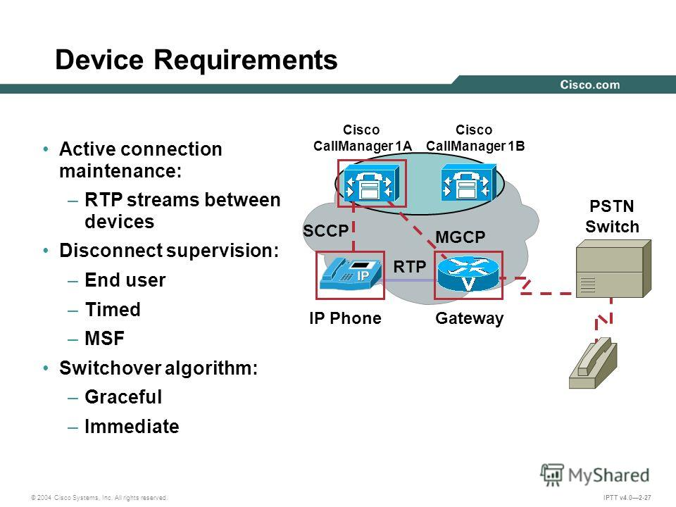 © 2004 Cisco Systems, Inc. All rights reserved. IPTT v4.02-27 Device Requirements Active connection maintenance: –RTP streams between devices Disconnect supervision: –End user –Timed –MSF Switchover algorithm: –Graceful –Immediate PSTN Switch Cisco C